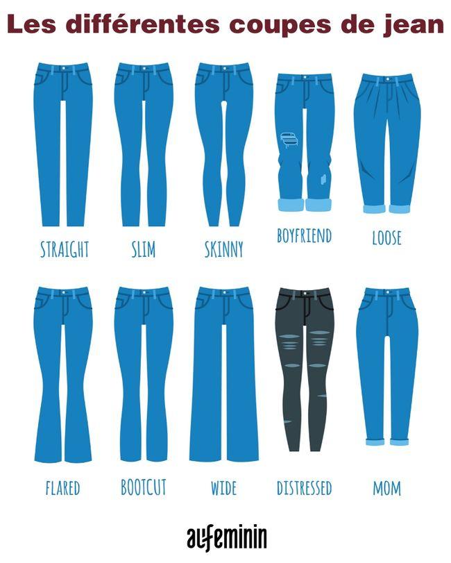 Mode : Quel jean choisir pour ma morphologie ? �?Salon féminin